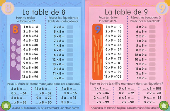 Ditions scholastic tables de multiplication for Apprentissage table de multiplication